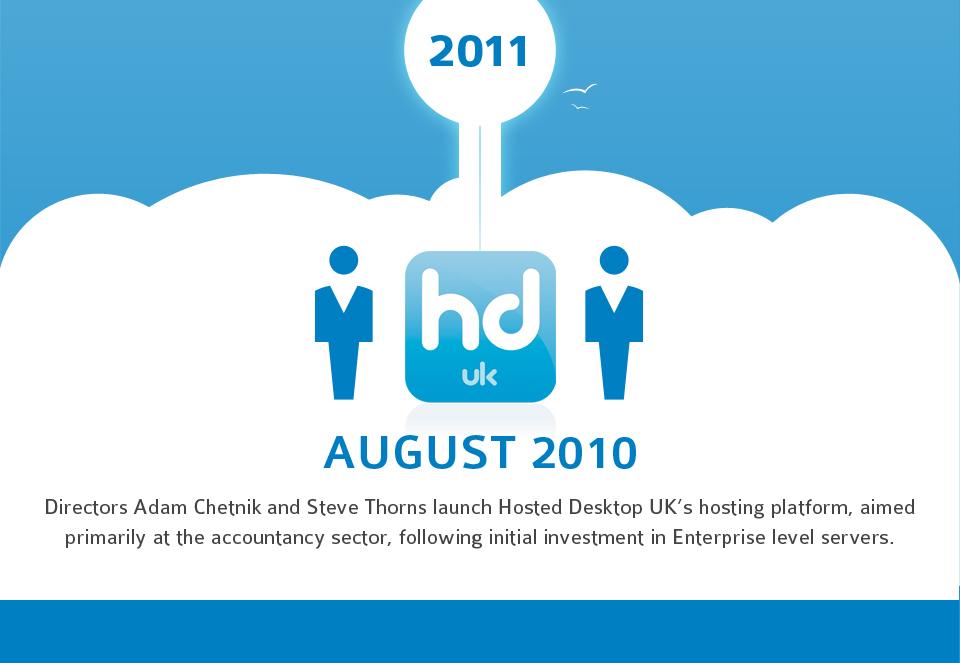 HDUK_timeline_05